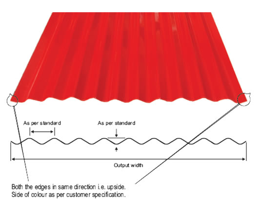 Roofing Sheets Dealers In Thrissur Arya Metal Roofs Pvt Ltd